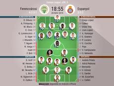 Onces confirmados para el duelo entre Ferencvaros y Espanyol. BeSoccer