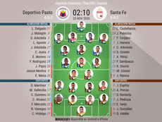 Sigue el directo de la jornada del 'play off' del Apertura Colombiano. BeSoccer