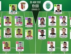 Os 11 de Sp. Braga e Sporting CP que vão começar este jogo. BeSoccer