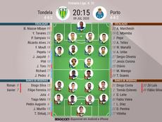 As escalações confirmadas de Tondela e Porto, pela 31ª rodada da Liga Portuguesa. BeSoccer