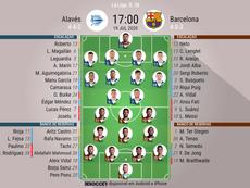 As escalações de Alavés e Barcelona pela 38ª rodada da LaLiga, 19/07/2020. BeSoccer