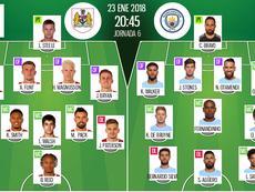 As escalações de Bristol e Manchester City para este jogo. BeSoccer