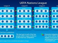 Comienza la Liga de las Naciones de la UEFA. UEFA