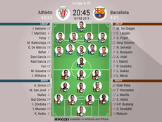 Athletic Bilbao v Barcelona, La Liga, GW 23: Official line-ups. BESOCCER