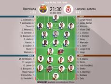 Barcelona v Cultural Leonesa (Copa del Rey)- official lineups. BeSoccer