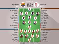 Barcelona v Granada, LaLiga matchday 20, 19/01/2020 - official line-ups. BeSoccer