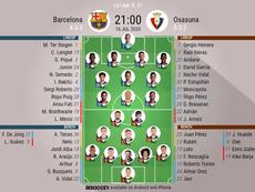Barcelona v Osusuna, LaLiga matchday 37, 16/07/2020 - official line-ups. BeSoccer