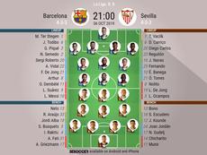 Barcelona v Sevilla, LaLiga 2019/20, matchday 8, 06/10/2019 - official line-ups. BESOCCER
