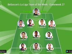 BeSoccer's La Liga Team of the Week for Gameweek 27. BeSoccer