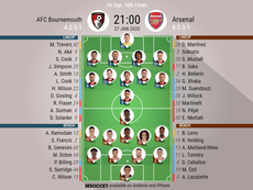 Bournemouth v Arsenal, FA Cup fourth round, 26/01/2020 - official line-ups. BeSoccer