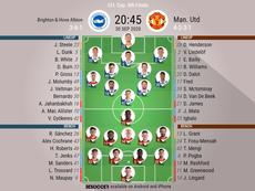 Brighton v Man Utd. EFL Cup 2020/21. Last 16, 30/09/2020-official line-ups. BESOCCER