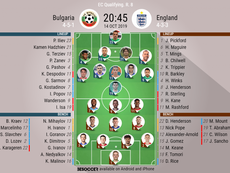 Bulgaria v England, Euro 2020 qualifiers, matchday 8, 14/09/2019 - official line-ups. BeSoccer