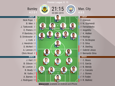 Burnley v Man City. Premier League 2019/20. Matchday 15, 03/12/2019-official line.ups. BESOCCER