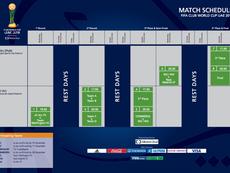 Voici le calendrier du Mondial des Clubs 2018. FIFA