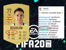 Reguilón se quejó de su valoración en el FIFA 20. FIFA20