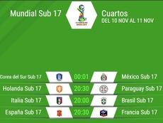 Estos son los cuartos de final del Mundial Sub 17. BeSoccer