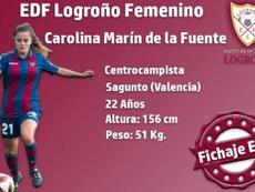 Carolina Marín, nueva jugadora del EDF Logroño Femenino. EDFLogroñoFemenino
