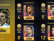 Messi did not make the top three for the first time since 2006. FranceFootball