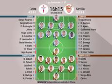 Les compos officielles du match de Liga entre le Celta Vigo et Séville. BeSoccer