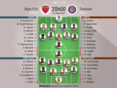 Les compos officielles du match de Ligue 1 entre Dijon et Toulouse. BeSoccer