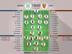 Compos officielles, Nantes-Lens, Ligue 1, J 20, 17/01/2021, BeSoccer