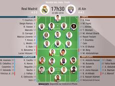 Compos officielles, Real Madrid - Al Ain, Mondial des clubs , finale, 22/12/2018. Besoccer