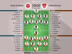 Les compos officielles du match de Ligue 1 entre Reims et Brest. BeSoccer