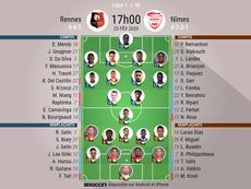 Compos officielles, Rennes-Nîmes, Ligue 1, J 26, 23/02/2020, BeSoccer