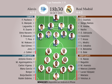 Compos officielles Alaves - Real Madrid, J8, 06/10/2018. Besoccer