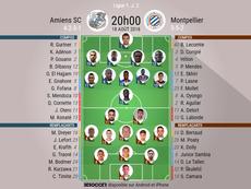 Compos officielles Amiens-Montpellier, 2ème journée de  Ligue 1, 18/08/2018. BeSoccer