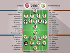 Compos officielles Arsenal-Vorskla Poltava, 1ère journée d'Europa League, 20/09/2018. BeSoccer