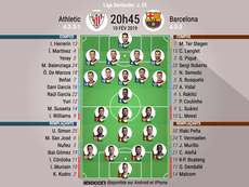Compos officielles Athletic-Barcelone, J23, Liga, 10/02/19. BeSoccer
