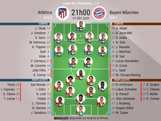 Les compos officielles du match de Ligue des champions entre l'Atletico et le Bayern. BeSoccer