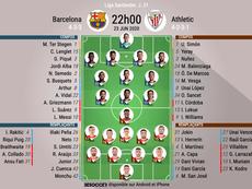 Compos officielles Barcelone - Athletic, Liga, J31, 23/06/2020. BeSoccer