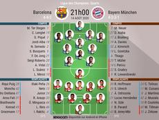 Suivez le direct de Barcelone-Bayern Munich. BeSoccer