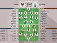 Suivez le direct de Bolivie-Argentine. BeSoccer