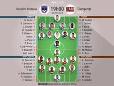 Compos officielles Bordeaux-Guingamp, 23ème journée de Ligue 1, 20/02/2019. BeSoccer