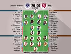 Compos officielles Bordeaux-Metz, Ligue 1, J.5, 14/09/2019, BeSoccer.