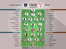 Compos officielles Bordeaux-Nîmes, Ligue 1, J16, 02/12/2019. BeSoccer