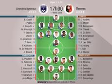 Les compos officielles du match de Ligue 1 entre Bordeaux et Rennes. AFP