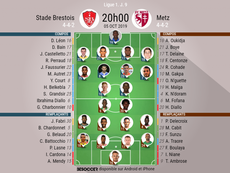 Compos officielles Brest-Metz, Ligue 1, J9, 05/10/2019. BeSoccer