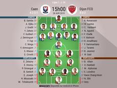 Les compos officielles du match de Ligue 1 entre Caen et Dijon. BeSoccer