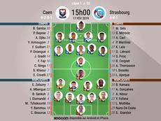 Compos officielles Caen-Strasbourg, J25, Ligue 1, 17-02-19. BeSoccer
