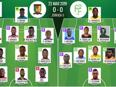 Compos officielles Cameroun-Comores, qualifications CAN 2019, 23/03/2019. BeSoccer