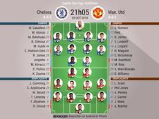 Les compos officielles du match de League Cup entre Chelsea et Man United. BeSoccer
