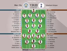 Compos officielles City-Tottenham, 35ème journée de l'édition 2018-19 de Premier League. BeSoccer