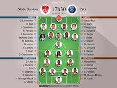Les compos officielles du match de Ligue 1 entre Brest et le PSG. BeSoccer