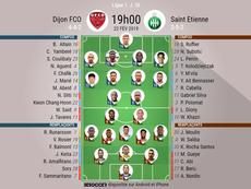 Compos officielles Dijon-Saint-Etienne, Ligue 1, J26, 22/02/2019, BeSoccer