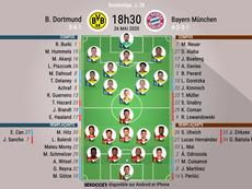 Compos officielles Dortmund - Bayern. BeSoccer