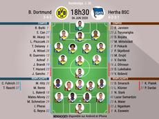 Compos officielles Dortmund - Hertha. BeSoccer